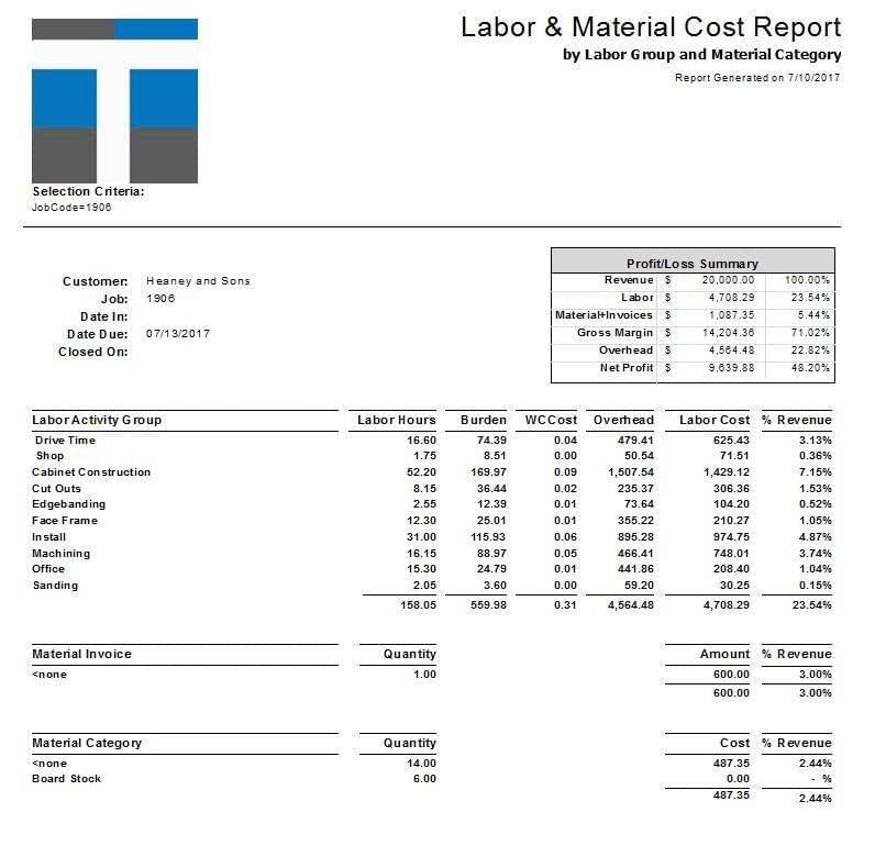 Net Profit 1 - Job Cost Analysis