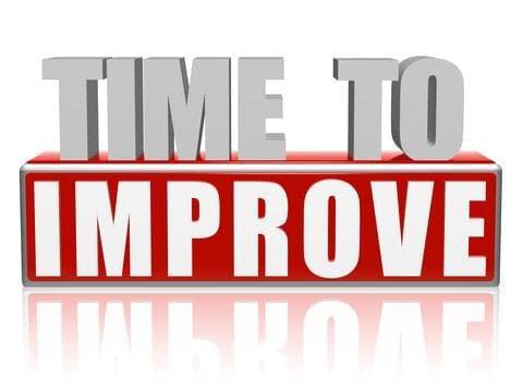 Steps to improve profitability